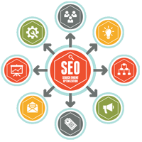 Intense SEO Services